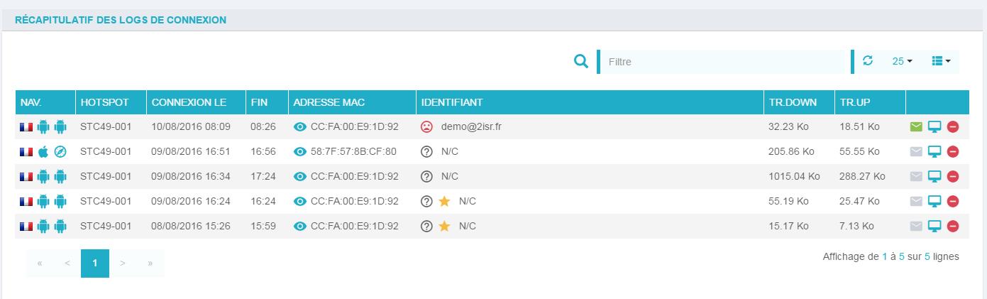 Hotspot v4 export mail recap.png